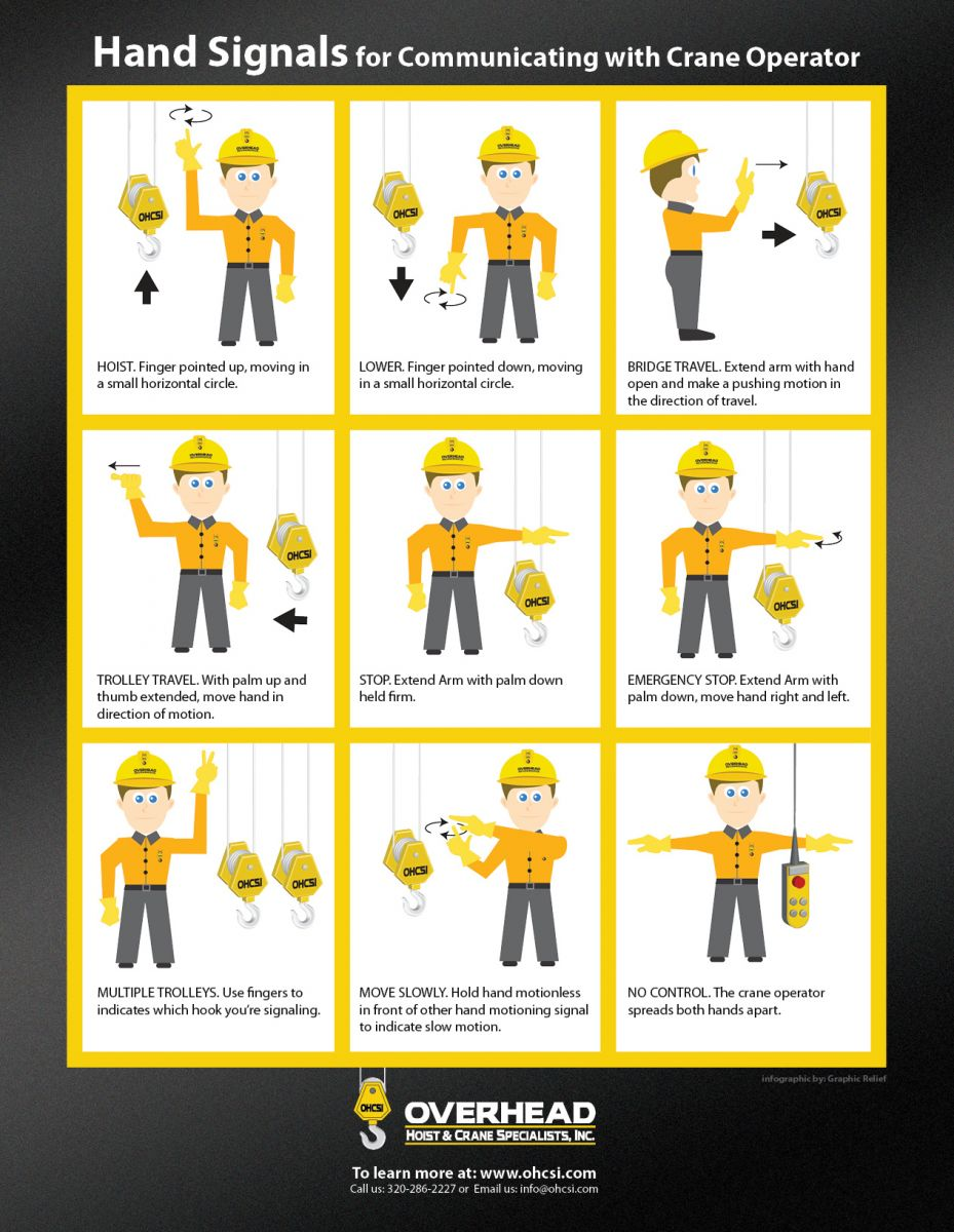 Tower Crane Signals : Http crane hand signals pictures to pin on